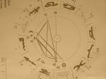 Horoskop Sternzeichen Lebensziele