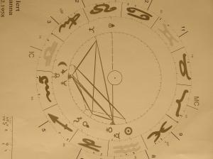 Die zwölf Sternzeichen stehen für zwölf Lebensqualitäten