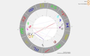 Blutmond 28.09.2015 Astrologische Deutung: vision-neue-welt.com